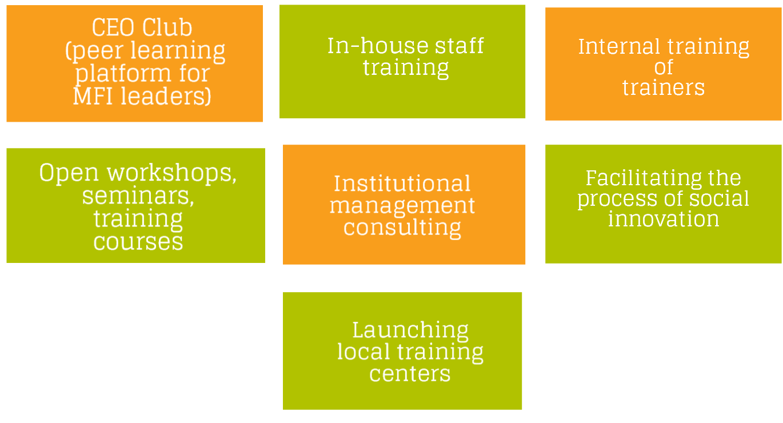 capacity-build-services